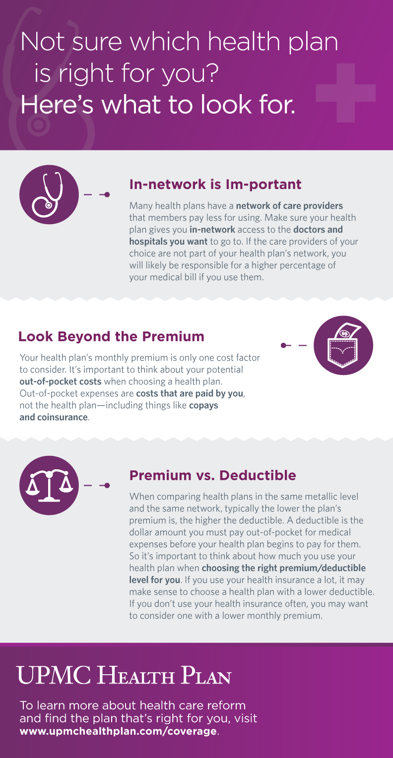 How to choose a health insurance plan | UPMC Health Plan